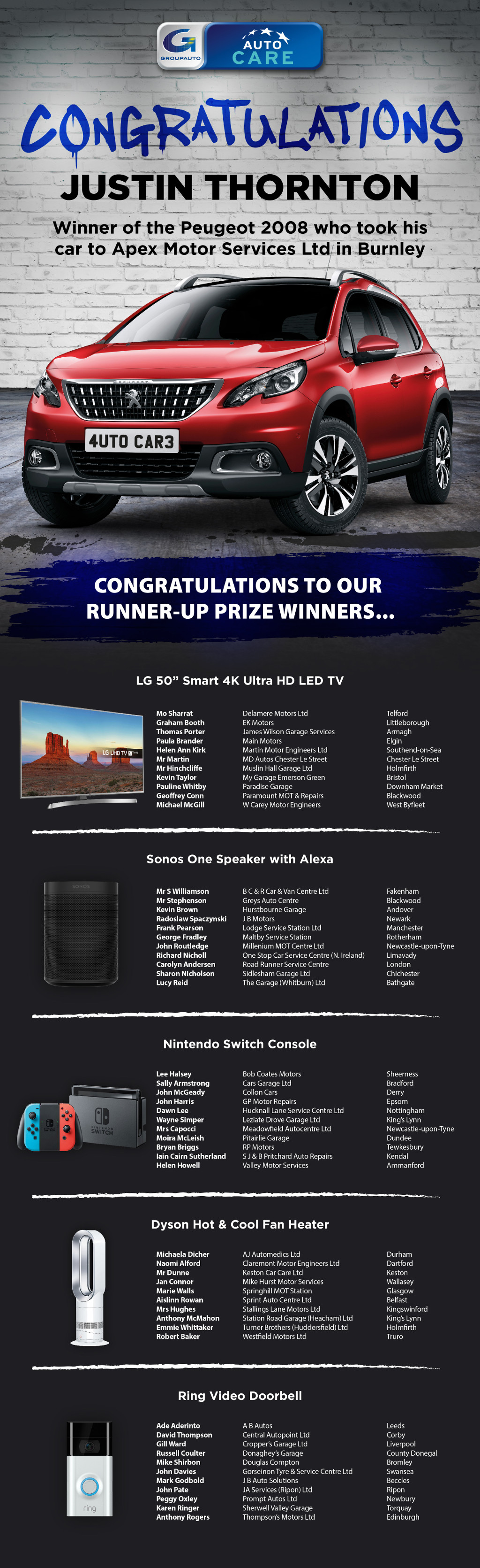 AutoCare Summer Giveaway 2019 Prize Winners